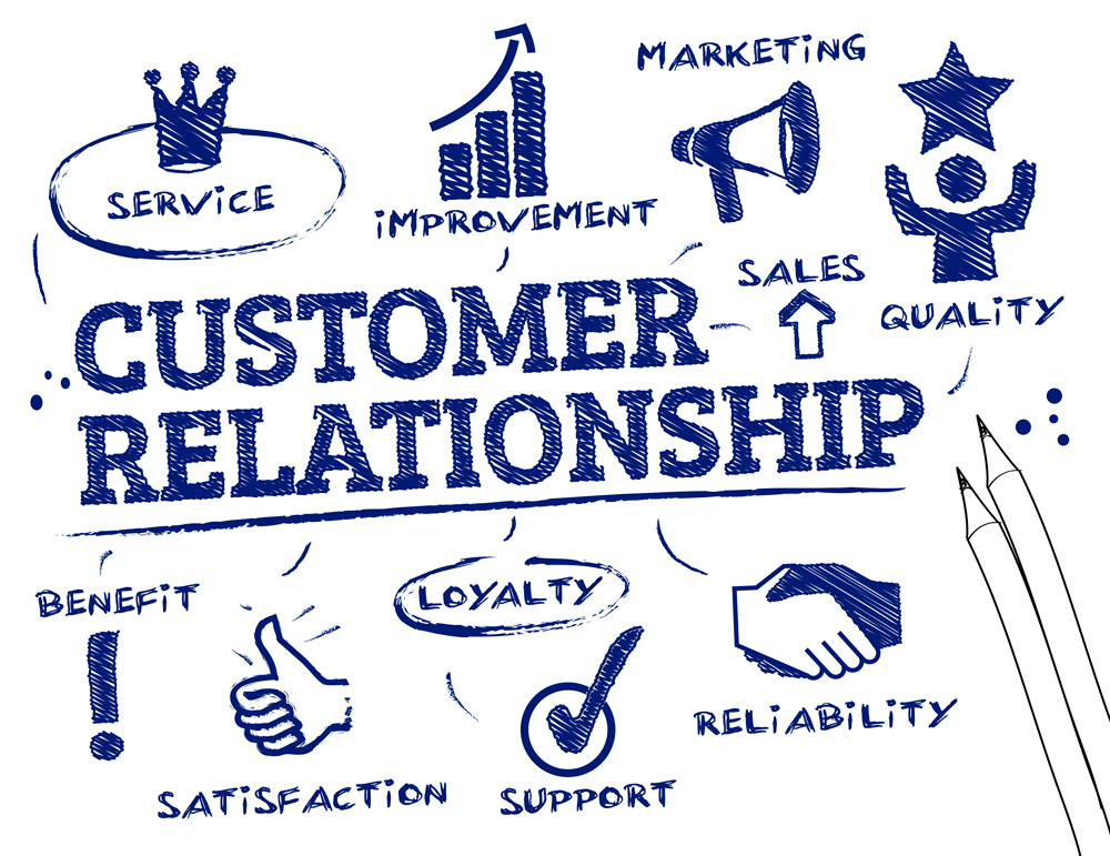 customer relation ship